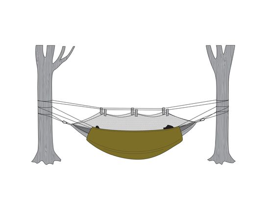 Snugpak Hammock Under Blanket